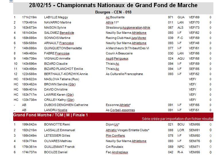 Championnats Nationaux de Grand Fond - Bourges - 28 Février  1_gf_110