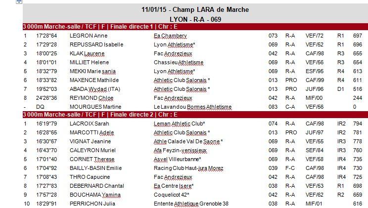 Championnat Salle - Rhône Alpes - Lyon - 11 Janvier 2015 1_lara10