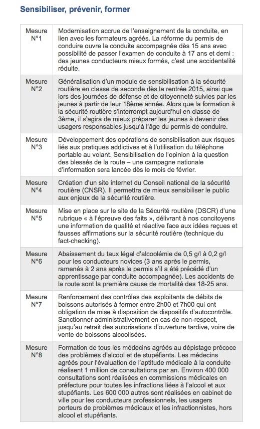 Les 26 mesures officielles sécurité routières Nc1_ti10