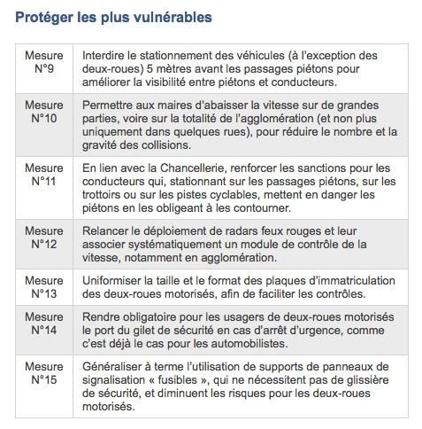Les 26 mesures officielles sécurité routières Nc2_ti10