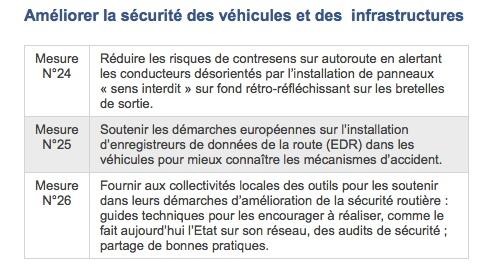 Les 26 mesures officielles sécurité routières Nc4_ti10