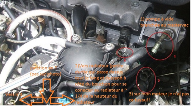 branchement tuyaux-durites Durite10