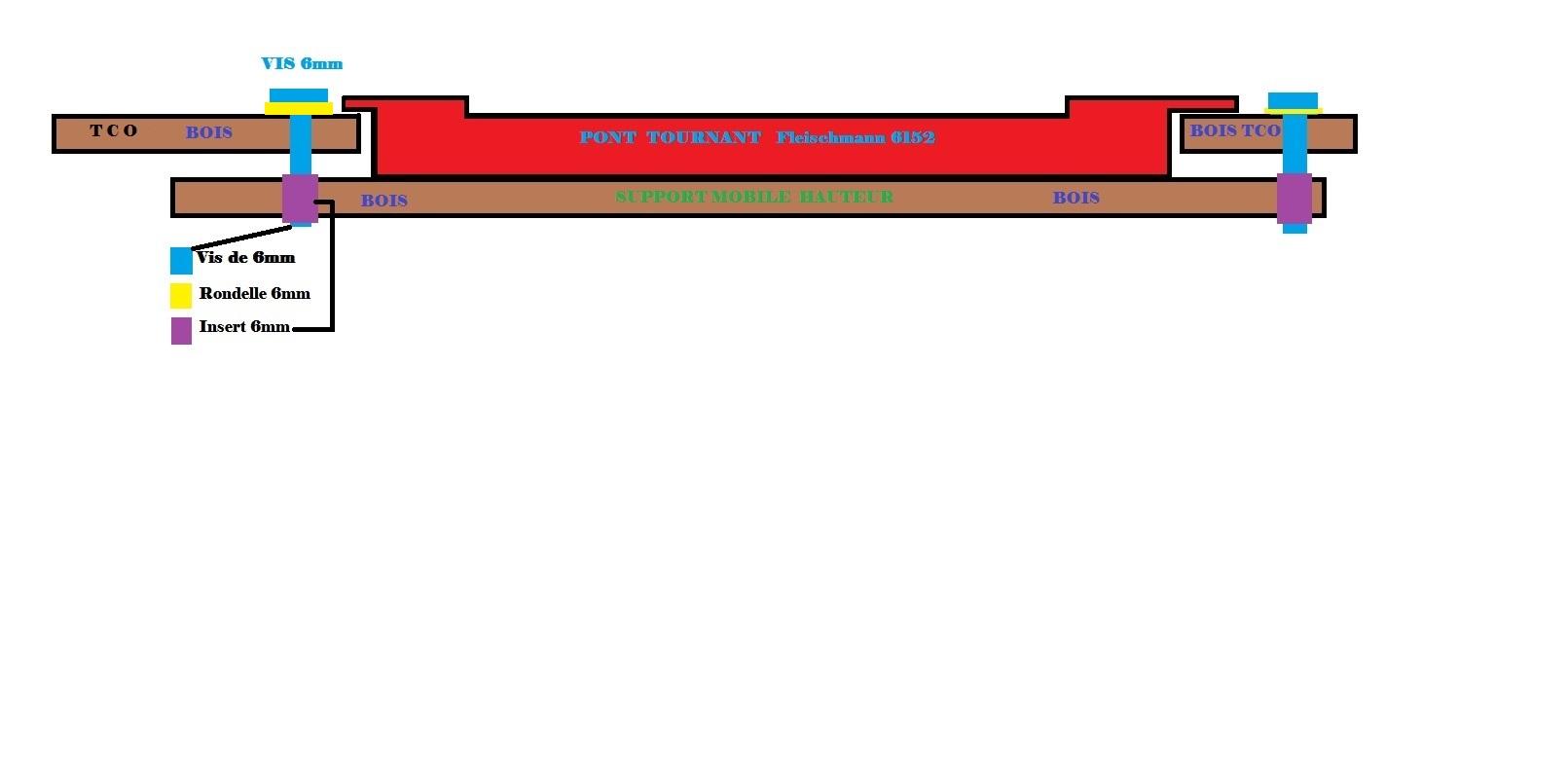 parer aux problèmes du Pont tournant Fleischmann  6152 C  Platea16