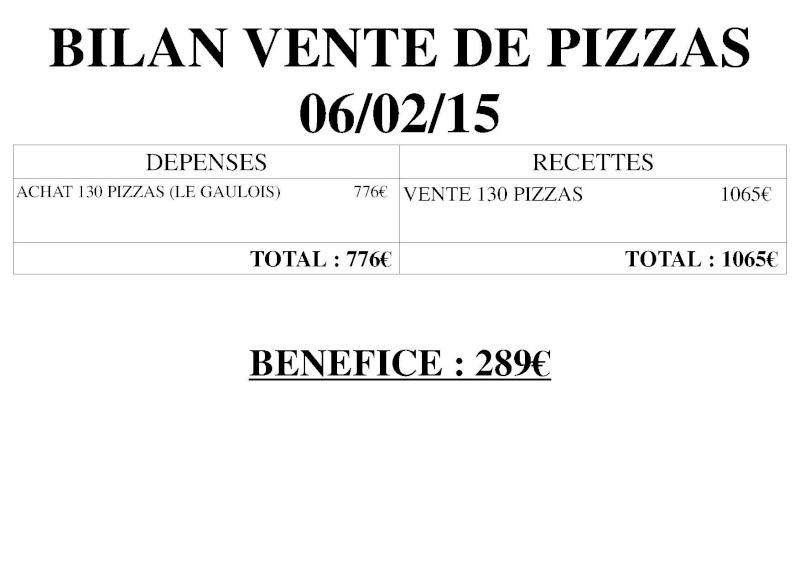 Vente de pizzas : vendredi 6 février 2015 Bilan_19