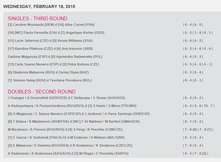 WTA DUBAI 2015 : infos, photos et vidéos - Page 5 Cap36