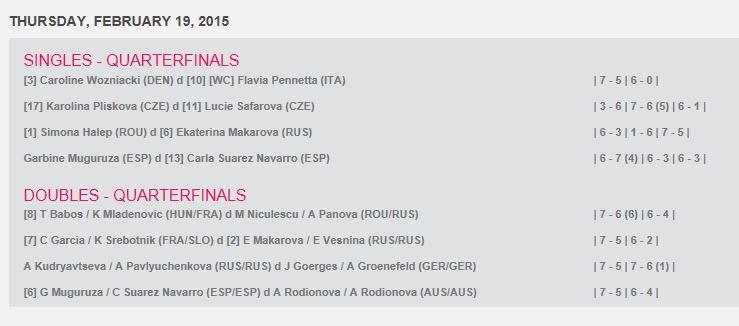 WTA DUBAI 2015 : infos, photos et vidéos - Page 6 Cap37