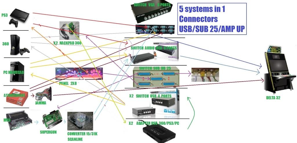 Mes bornes d'arcade : Sega Blast City MAJ 24/05/13 seconde borne Delta 32 RS HD - Consolisation MVS/AW - Page 3 Final10
