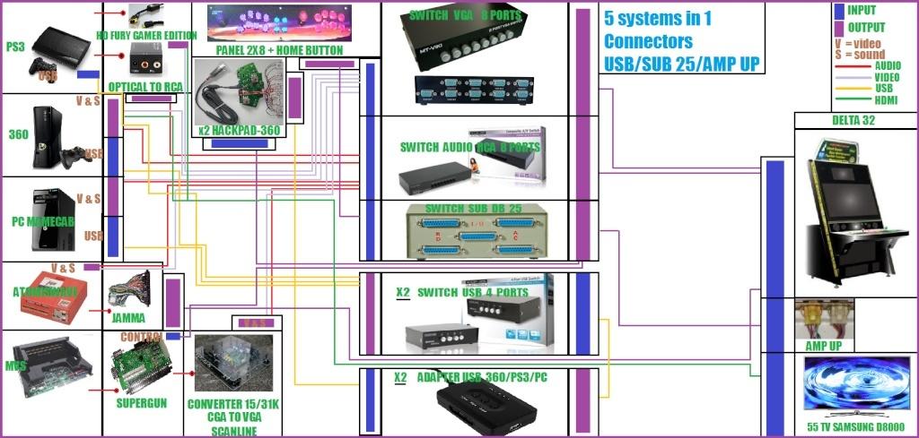 Mes bornes d'arcade : Sega Blast City MAJ 24/05/13 seconde borne Delta 32 RS HD - Consolisation MVS/AW - Page 3 Final_14