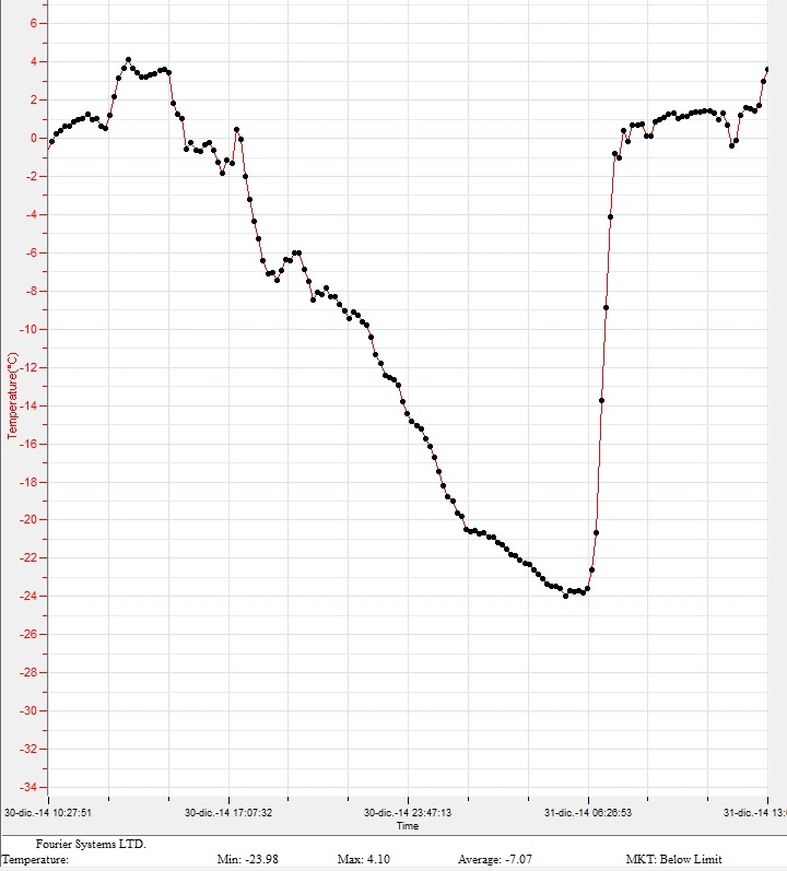 Datos y comentarios Proyecto Jous de Picos de Europa 8afhmz10