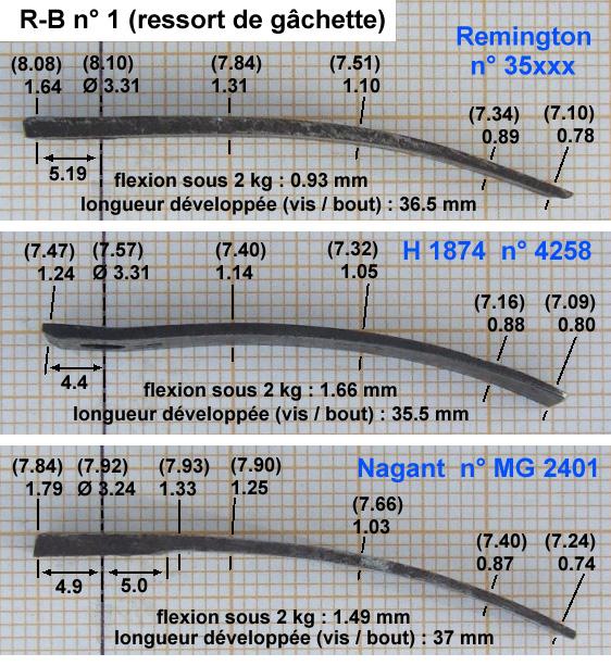 Démontage d'un Enfield N°1 MkIII - Page 2 Gachet10