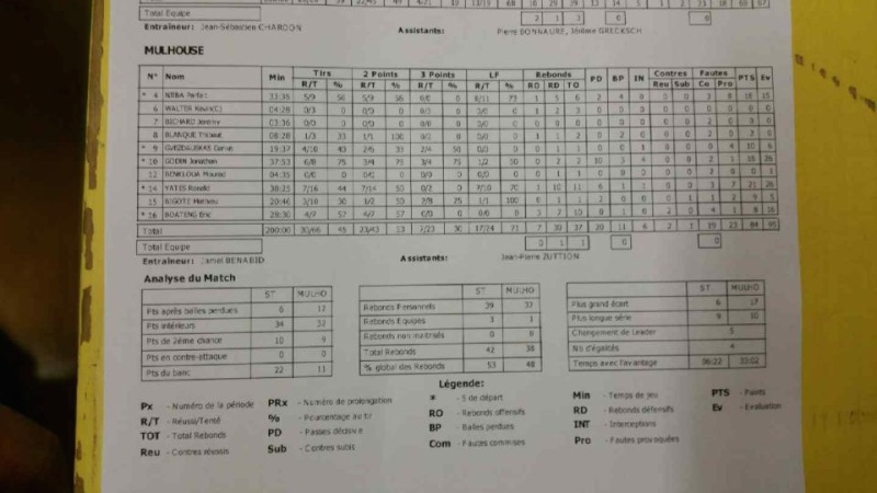 [J.18] St Vallier - FCMB : 69 - 84 - Page 4 Img_5010
