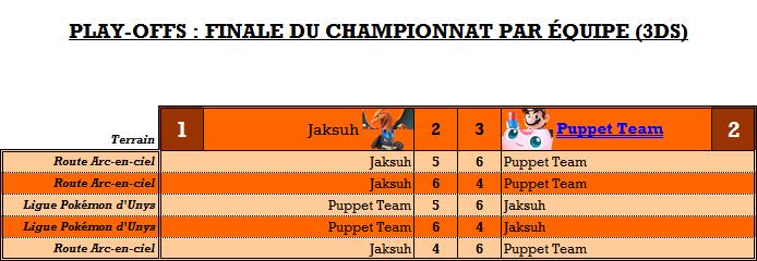 Finales de Divisions [SAISON 1] Dfe3ds11