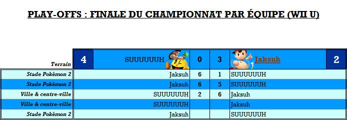 Finales de Divisions [SAISON 1] Dfewii11
