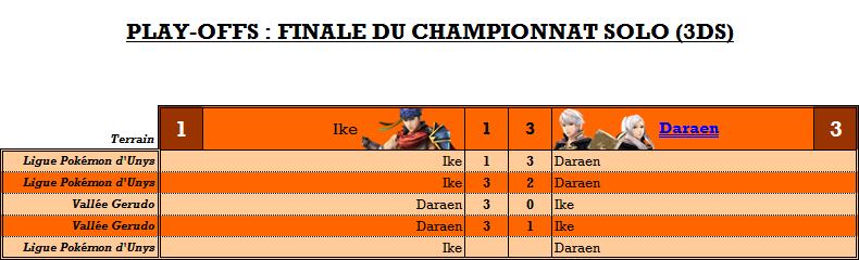 Finales de Divisions [SAISON 1] Dfs3ds11