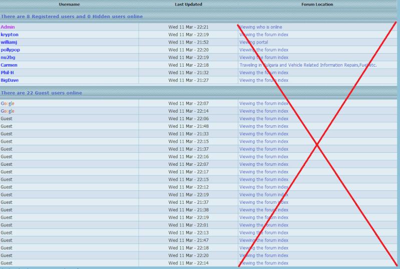 Widget : Custom who is online module Wiol10