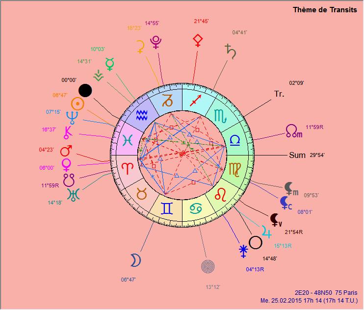 NL du 19.02.2015 ... - Page 3 1er_qu11