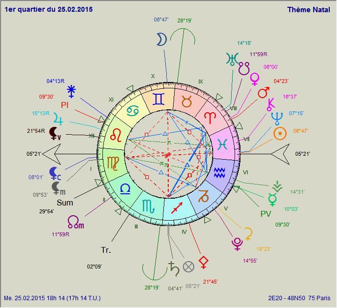NL du 19.02.2015 ... - Page 5 1er_qu12