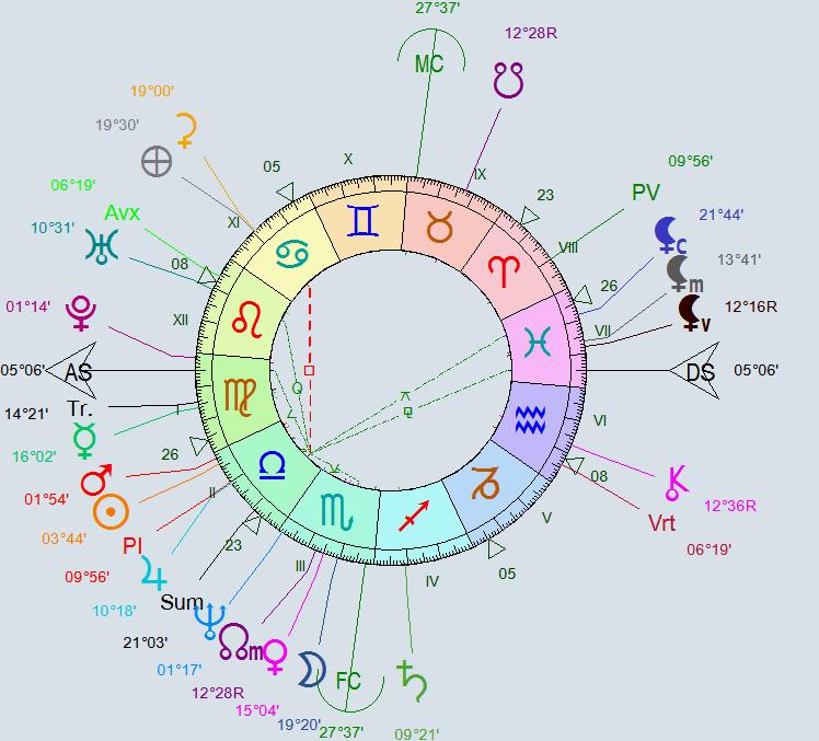 Le sensorium ... Lianmi11