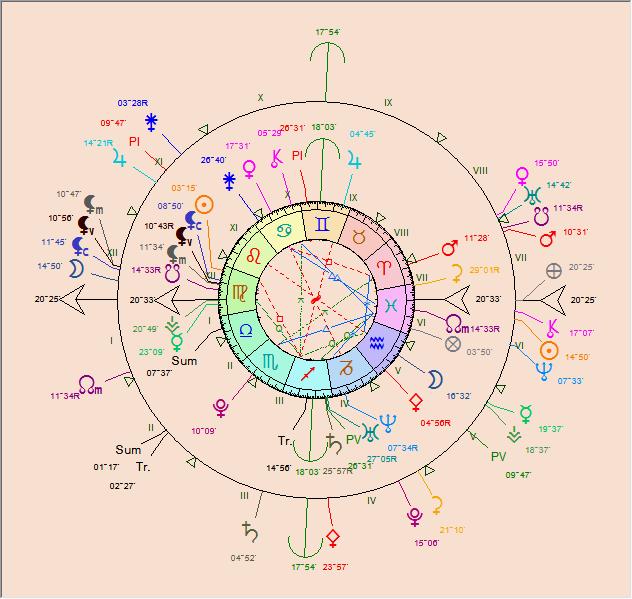 PL du 5 mars 2015 ... Milieu12