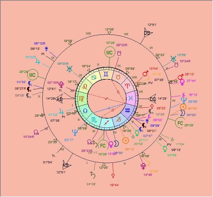 NL du 19.02.2015 ... - Page 2 Percen21
