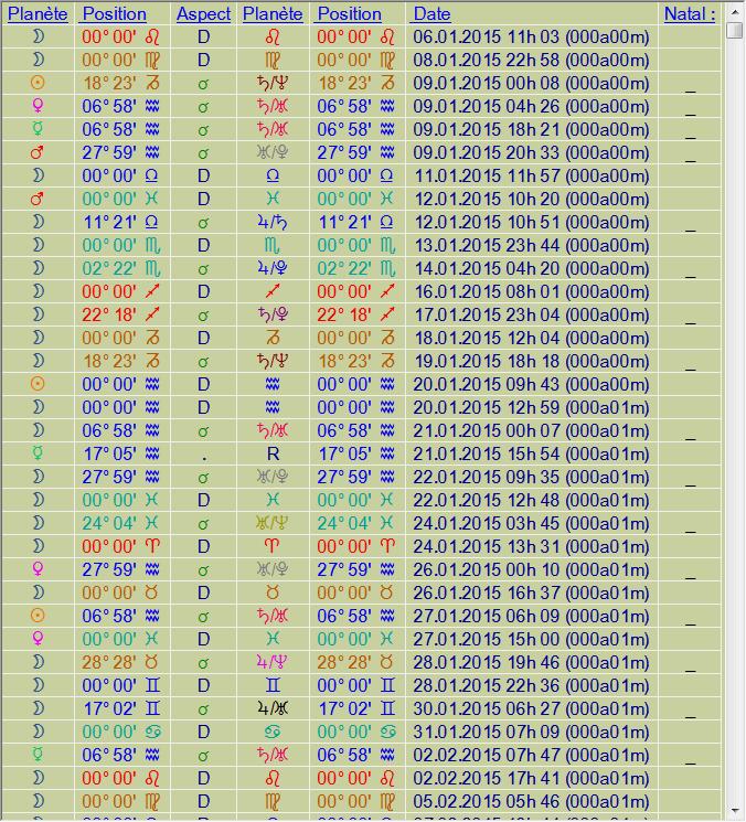 PL du 5 janvier 2015 - Page 3 Rapide10