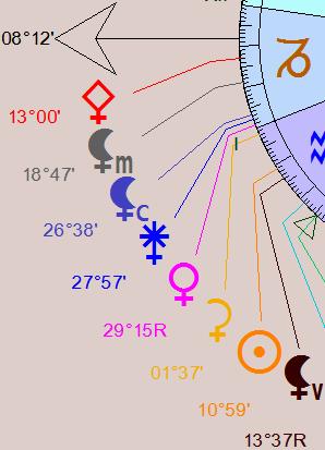 Cérès conjoint mercure Rosali14