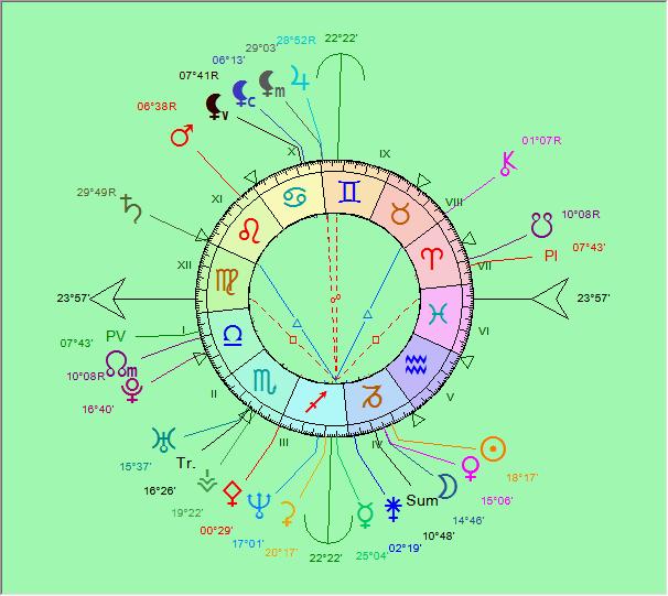 Mercure maléficié - Page 3 Zouzou15