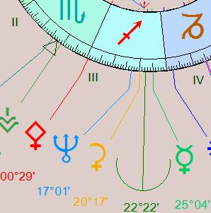 Cérès conjoint mercure Zouzou16