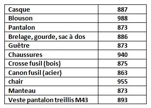 Fantassins Français 1943 45 Ryfyre10