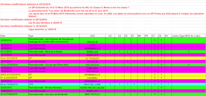 Calendrier compétition saison 2014 - 2015 Captur10