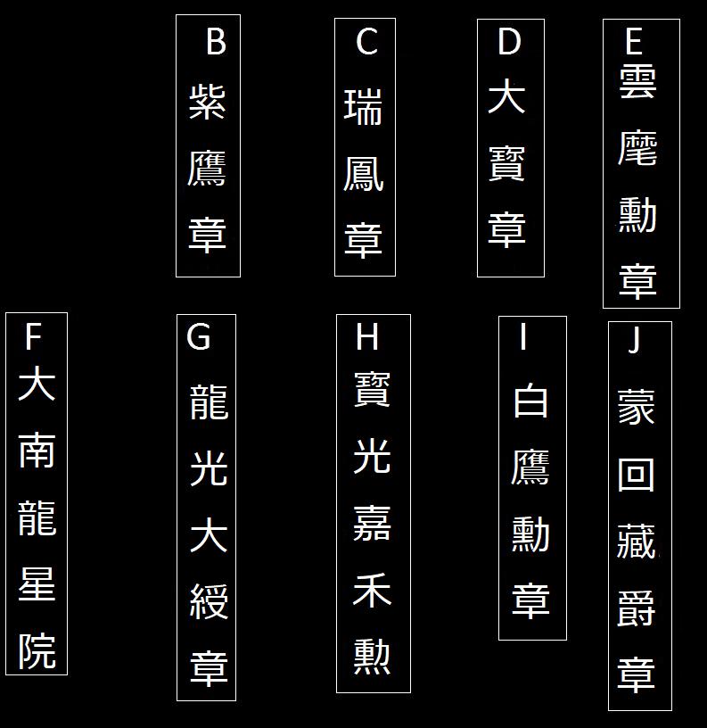 """Testez vos connaissances """"Ordres asiatiques"""" Iuue12"""