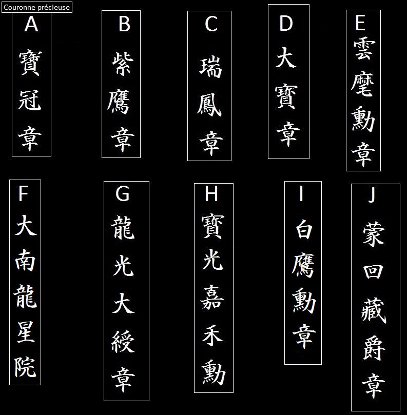 """Testez vos connaissances """"Ordres asiatiques"""" Iuueeu10"""