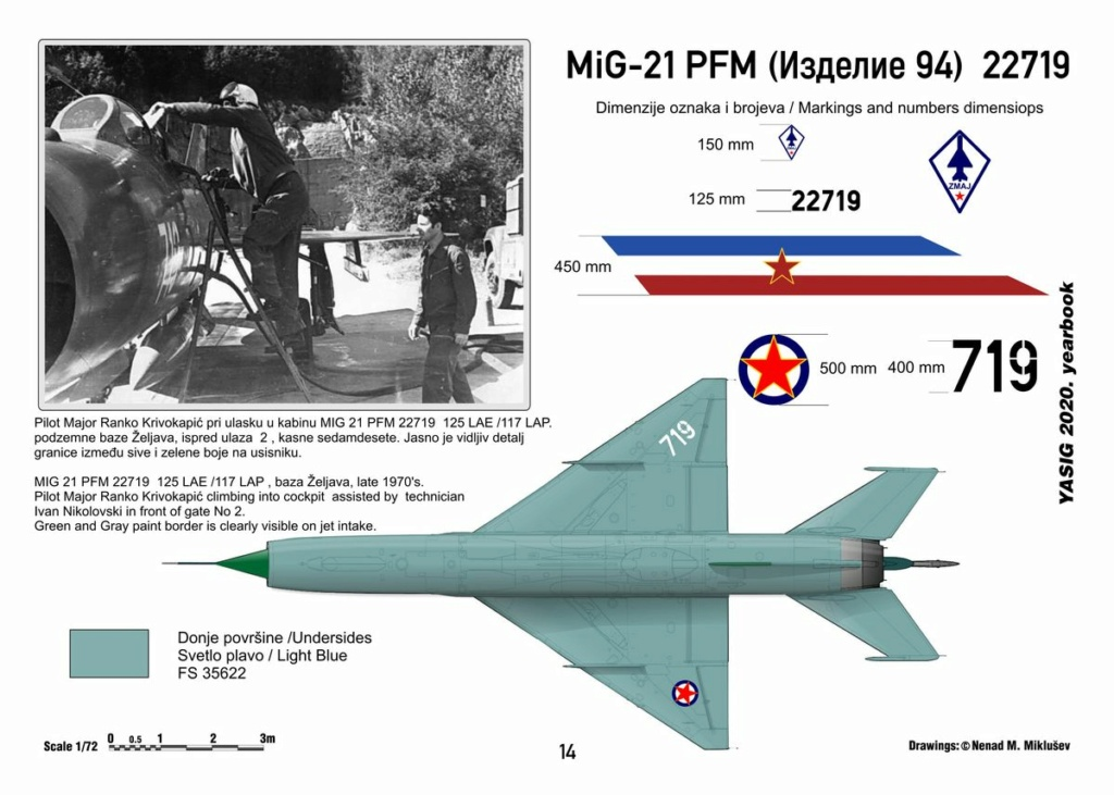 [Fujimi + Balkan Models 1/72] Mig-21 PFM yougoslave Yougos13