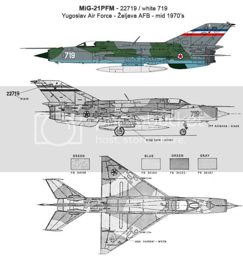 [Fujimi + Balkan Models 1/72] Mig-21 PFM yougoslave Yougos20