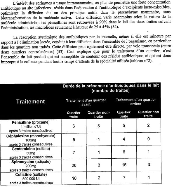 vl/indépendance des quartiers/intramammaire/antibio Captur10