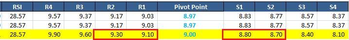 Pivot Point Indicator - Page 6 Csf10