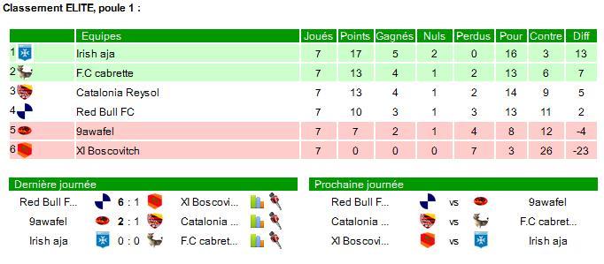 Saison T1-2015 - Page 4 Elite_16
