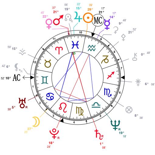 La Musique, Neptune et Jupiter - Page 12 In_the10