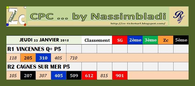CPC ... Les dadas de Nassimbladi Cpc_2211