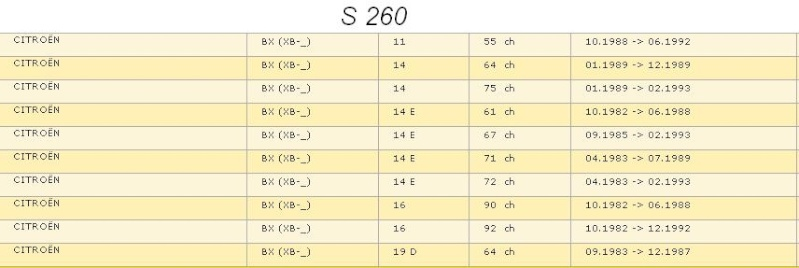Spheres BX  (1.1/1.4/1.6/1.9D) essieu avant  S 260 Sans_t52