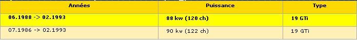 Spheres BX  (1.9 GTi) essieu arriere   S 267 Sans_t53