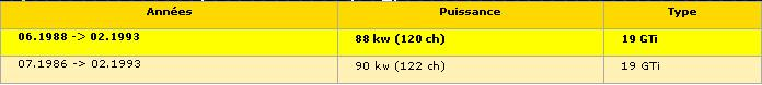 Spheres BX  (1.9 GTi) essieu accumulateur  S 290 Sans_t54