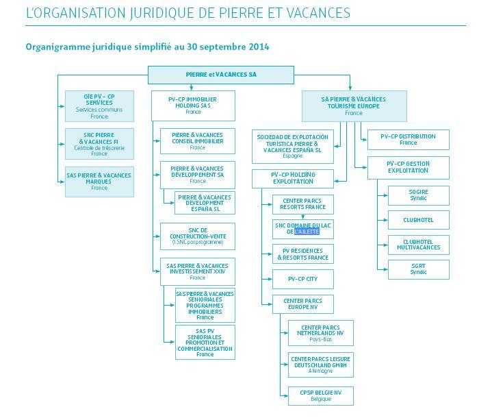 GROUPE P&V - Document de référence 250 pages 1210