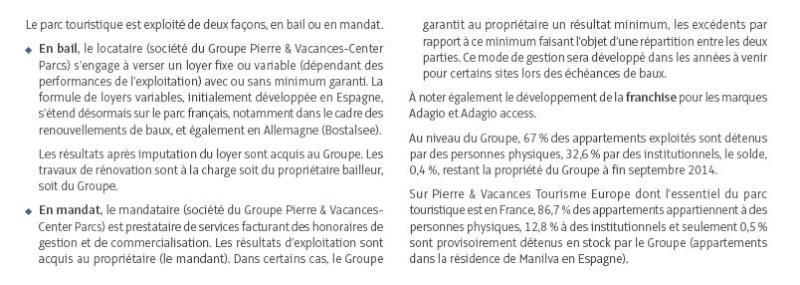 GROUPE P&V - Document de référence 250 pages 410