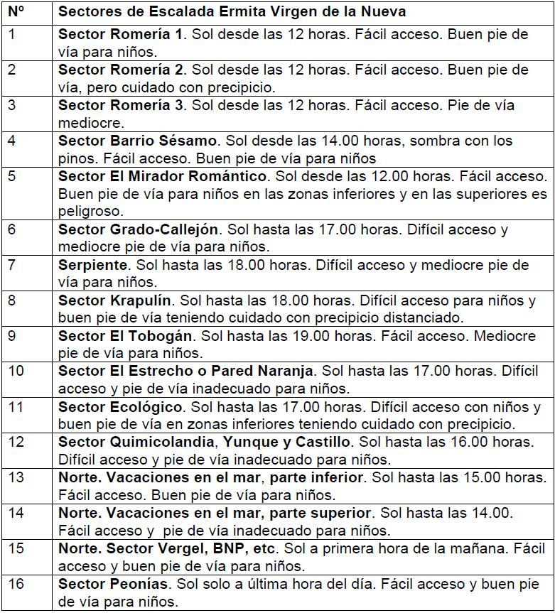 Escalada: sábado 10 de enero 2015 - San Martín de Valdeiglesias 00210