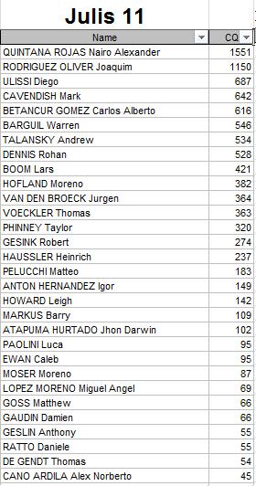 Polla Anual CQ Ranking - Por un ciclismo ético 2015 Julis110