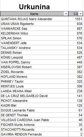 Polla Anual CQ Ranking - Por un ciclismo ético 2015 Urkuni10
