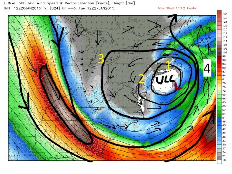 A General discussion about H5 (500mb) and cutoff lows   Ecmwf_26
