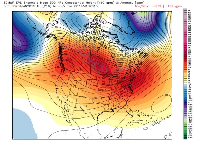 Ensemble Long Range Forecast Case Study #1 (500mb and 850mb) Eps_z510