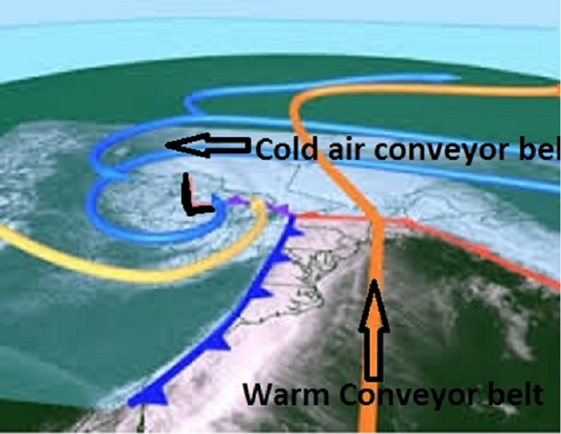 CCB Banding (Cold Air Conveyor Belt) Images11